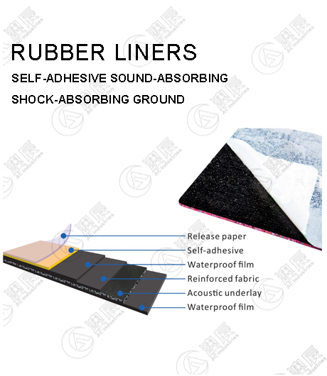 Rubber Liners